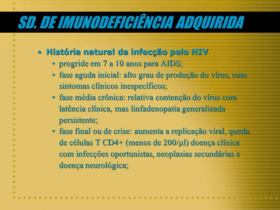 SD. DE IMUNODEFICIÊNCIA ADQUIRIDA História natural da infecção pelo HIVHistória natural da infecção pelo HIV progride em 7 a 10 anos para AIDS;progrid