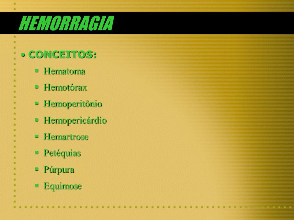 HEMORRAGIA CONCEITOS:CONCEITOS: Hematoma Hematoma Hemotórax Hemotórax Hemoperitônio Hemoperitônio Hemopericárdio Hemopericárdio Hemartrose Hemartrose