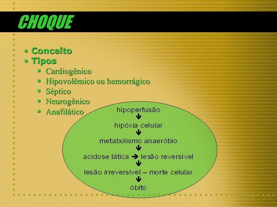CHOQUE ConceitoConceito TiposTipos Cardiogênico Cardiogênico Hipovolêmico ou hemorrágico Hipovolêmico ou hemorrágico Séptico Séptico Neurogênico Neuro