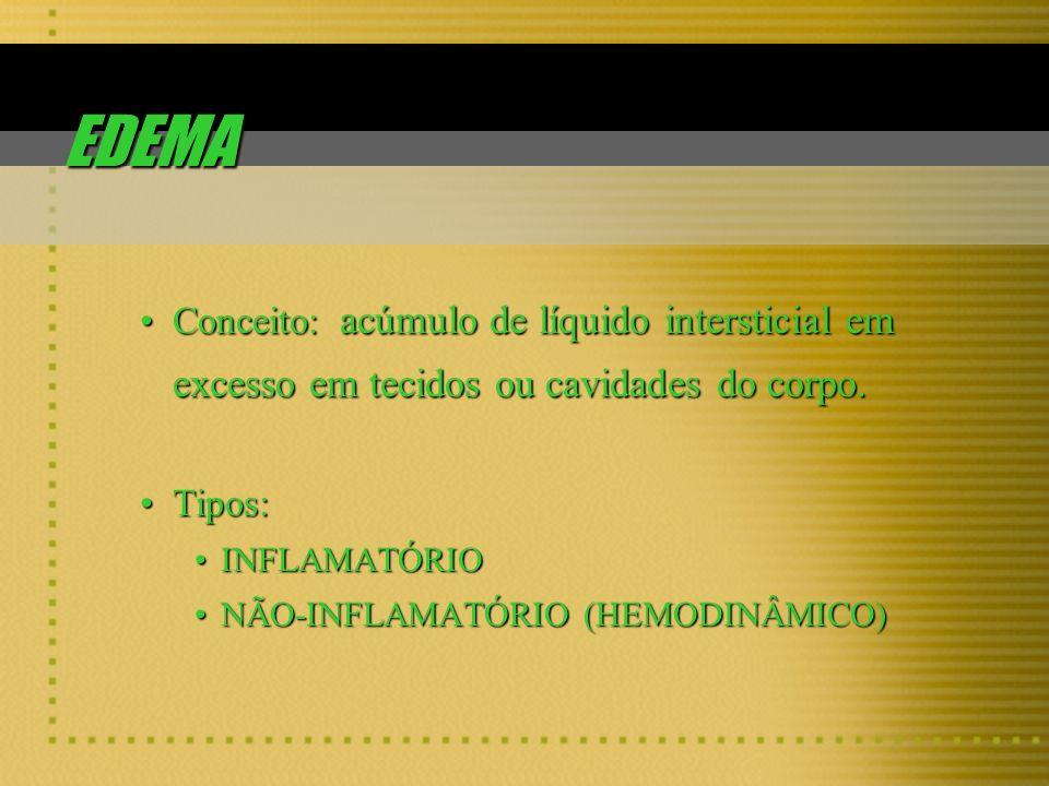 EDEMA Conceito: acúmulo de líquido intersticial em excesso em tecidos ou cavidades do corpo.Conceito: acúmulo de líquido intersticial em excesso em te