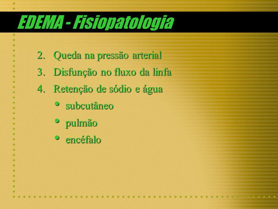 EDEMA - Fisiopatologia 2.Queda na pressão arterial 3.Disfunção no fluxo da linfa 4.Retenção de sódio e água subcutâneo subcutâneo pulmão pulmão encéfa