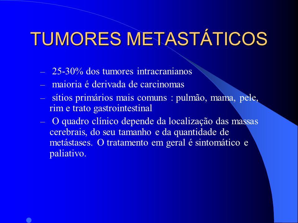 TUMORES METASTÁTICOS – 25-30% dos tumores intracranianos – maioria é derivada de carcinomas – sítios primários mais comuns : pulmão, mama, pele, rim e