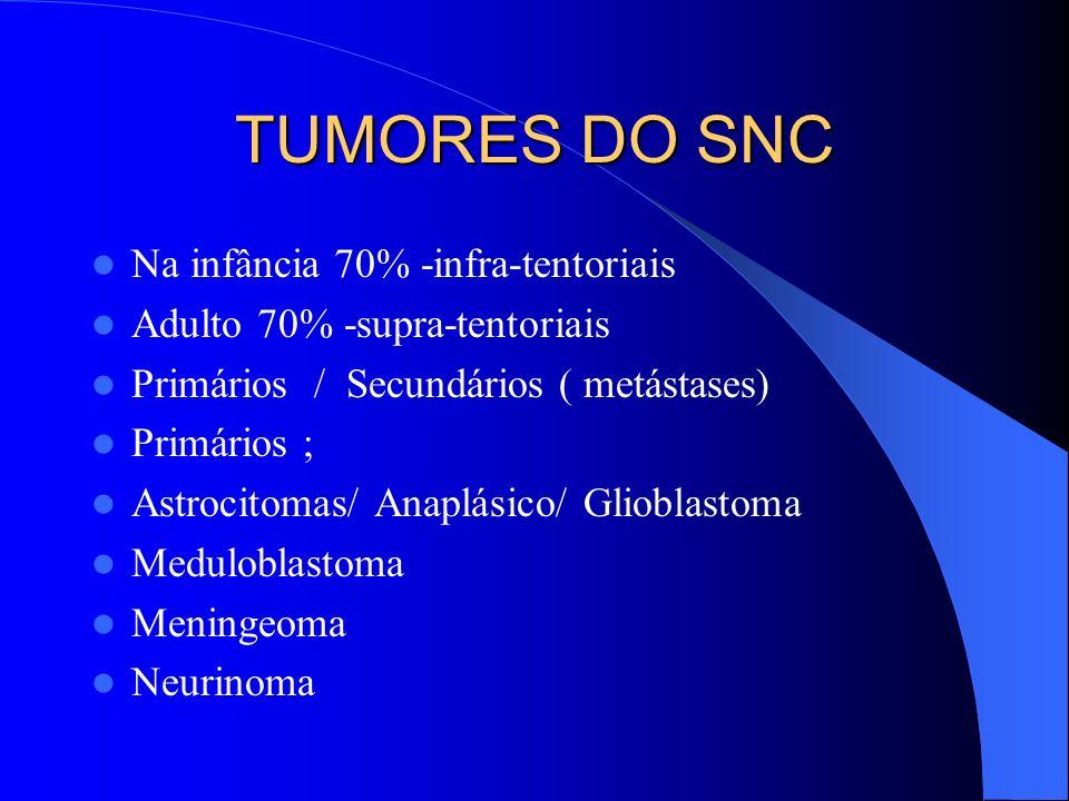TUMORES DO SNC Na infância 70% -infra-tentoriais Adulto 70% -supra-tentoriais Primários / Secundários ( metástases) Primários ; Astrocitomas/ Anaplási