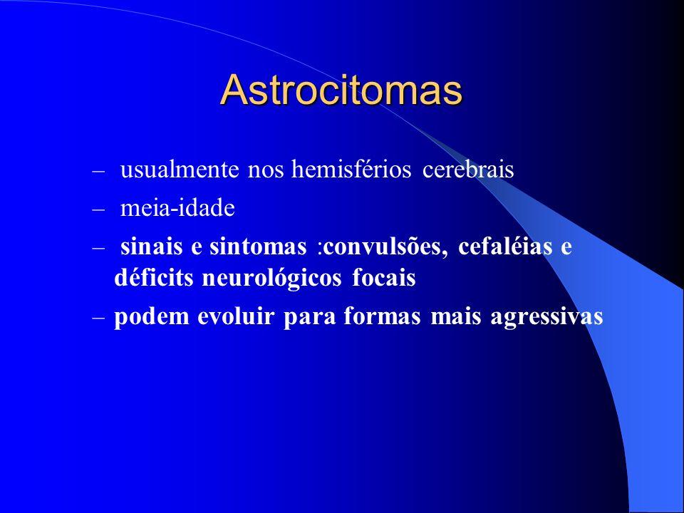 Astrocitomas – usualmente nos hemisférios cerebrais – meia-idade – sinais e sintomas :convulsões, cefaléias e déficits neurológicos focais – podem evo