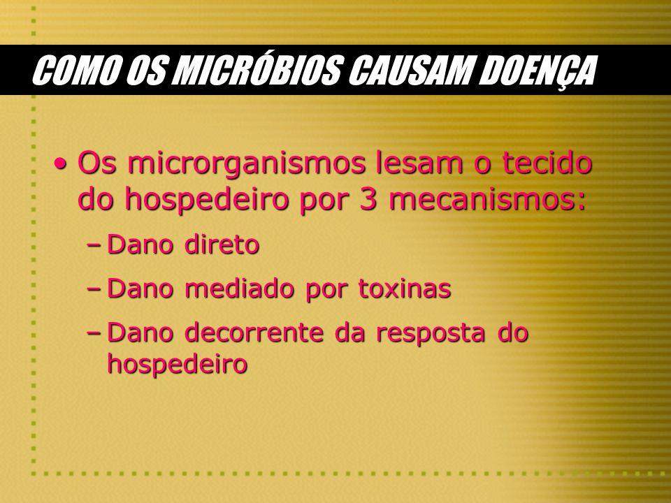 COMO OS MICRÓBIOS CAUSAM DOENÇA Os microrganismos lesam o tecido do hospedeiro por 3 mecanismos:Os microrganismos lesam o tecido do hospedeiro por 3 m