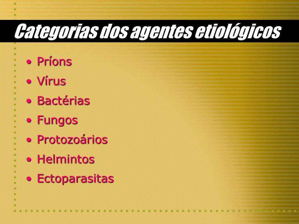 Categorias dos agentes etiológicos PríonsPríons VírusVírus BactériasBactérias FungosFungos ProtozoáriosProtozoários HelmintosHelmintos EctoparasitasEc