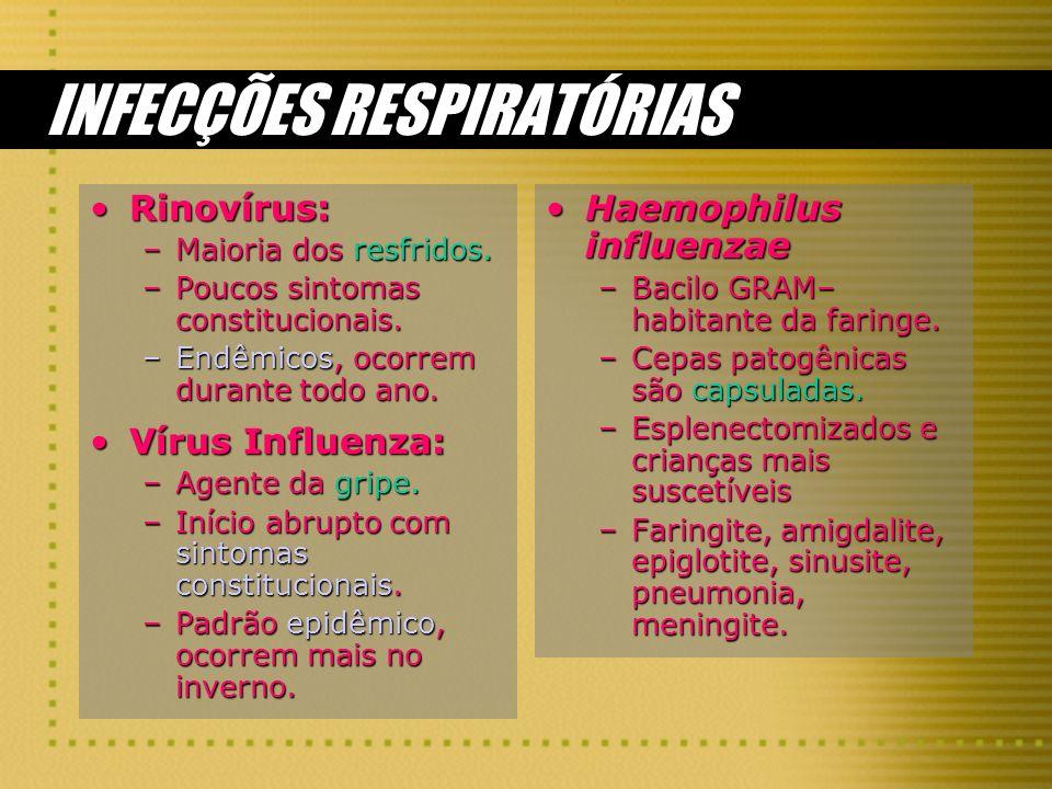 INFECÇÕES RESPIRATÓRIAS Rinovírus:Rinovírus: –Maioria dos resfridos. –Poucos sintomas constitucionais. –Endêmicos, ocorrem durante todo ano. Vírus Inf