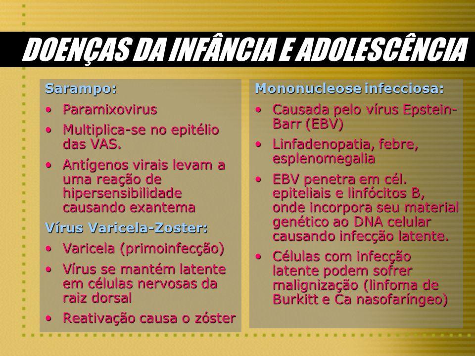 DOENÇAS DA INFÂNCIA E ADOLESCÊNCIA Sarampo: ParamixovirusParamixovirus Multiplica-se no epitélio das VAS.Multiplica-se no epitélio das VAS. Antígenos