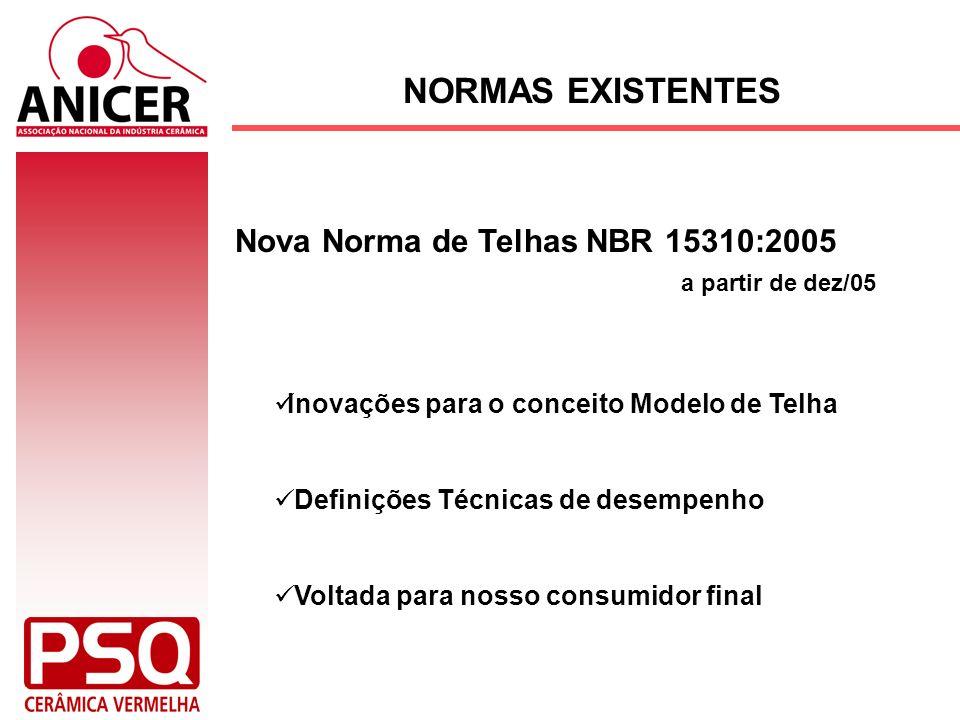 Nova Norma de Telhas NBR 15310:2005 a partir de dez/05 NORMAS EXISTENTES Inovações para o conceito Modelo de Telha Definições Técnicas de desempenho V