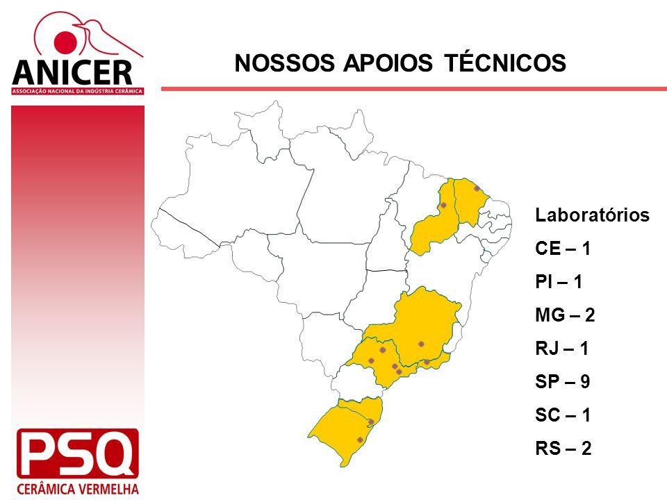 NOSSOS APOIOS TÉCNICOS Laboratórios CE – 1 PI – 1 MG – 2 RJ – 1 SP – 9 SC – 1 RS – 2