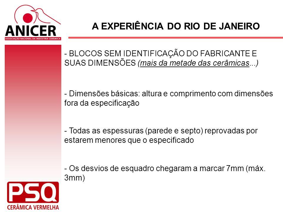 A EXPERIÊNCIA DO RIO DE JANEIRO - Dimensões básicas: altura e comprimento com dimensões fora da especificação - Todas as espessuras (parede e septo) r