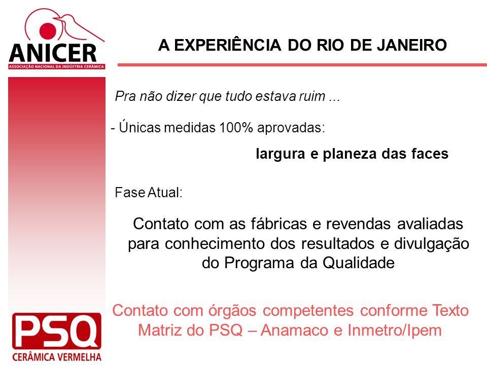 A EXPERIÊNCIA DO RIO DE JANEIRO Contato com órgãos competentes conforme Texto Matriz do PSQ – Anamaco e Inmetro/Ipem - Únicas medidas 100% aprovadas:
