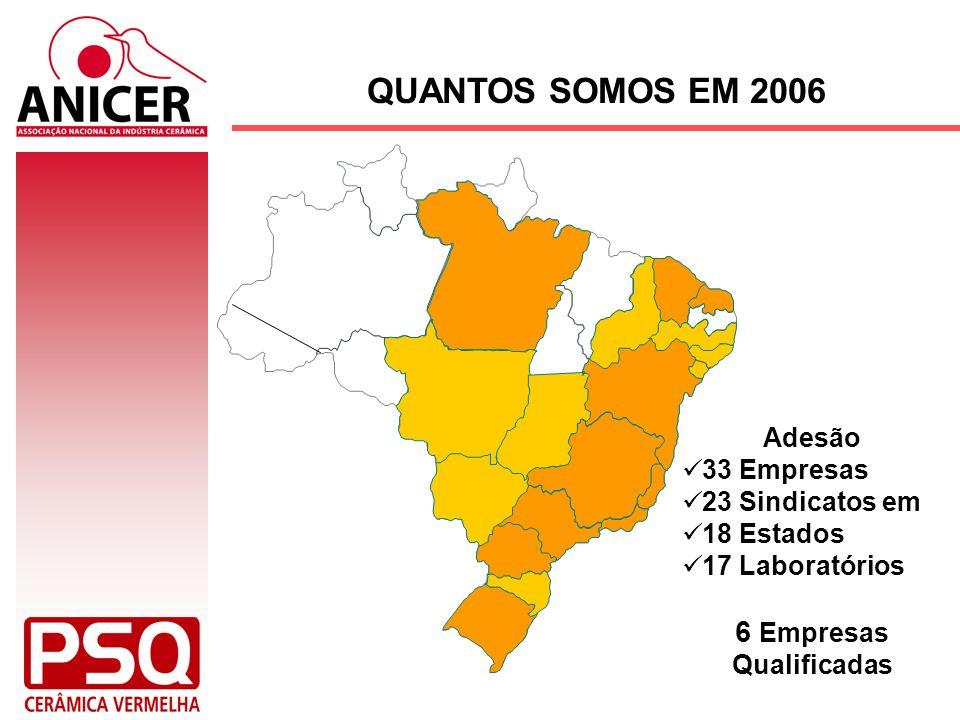 QUANTOS SOMOS EM 2006 Adesão 33 Empresas 23 Sindicatos em 18 Estados 17 Laboratórios 6 Empresas Qualificadas
