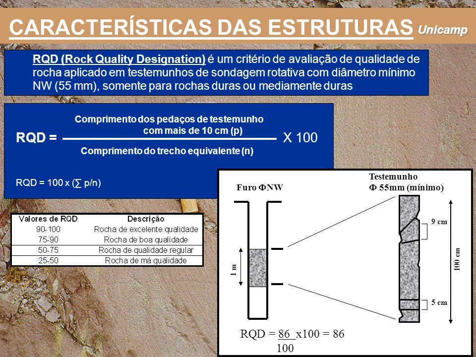 Unicamp RQD (Rock Quality Designation) é um critério de avaliação de qualidade de rocha aplicado em testemunhos de sondagem rotativa com diâmetro míni