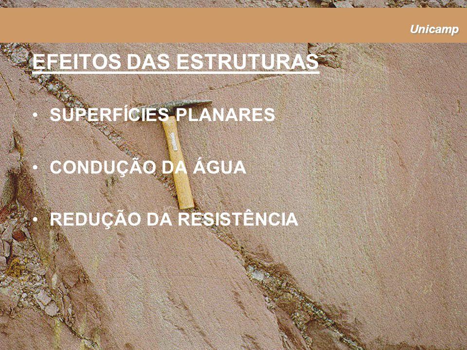 Unicamp SUPERFÍCIES PLANARES CONDUÇÃO DA ÁGUA REDUÇÃO DA RESISTÊNCIA EFEITOS DAS ESTRUTURAS