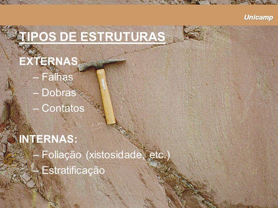 Unicamp TIPOS DE ESTRUTURAS EXTERNAS –Falhas –Dobras –Contatos INTERNAS: –Foliação (xistosidade, etc.) –Estratificação