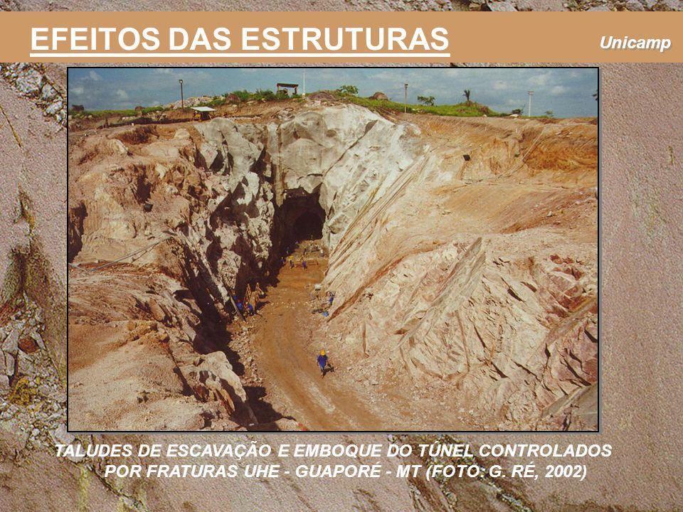 Unicamp TALUDES DE ESCAVAÇÃO E EMBOQUE DO TÚNEL CONTROLADOS POR FRATURAS UHE - GUAPORÉ - MT (FOTO: G. RÉ, 2002) EFEITOS DAS ESTRUTURAS