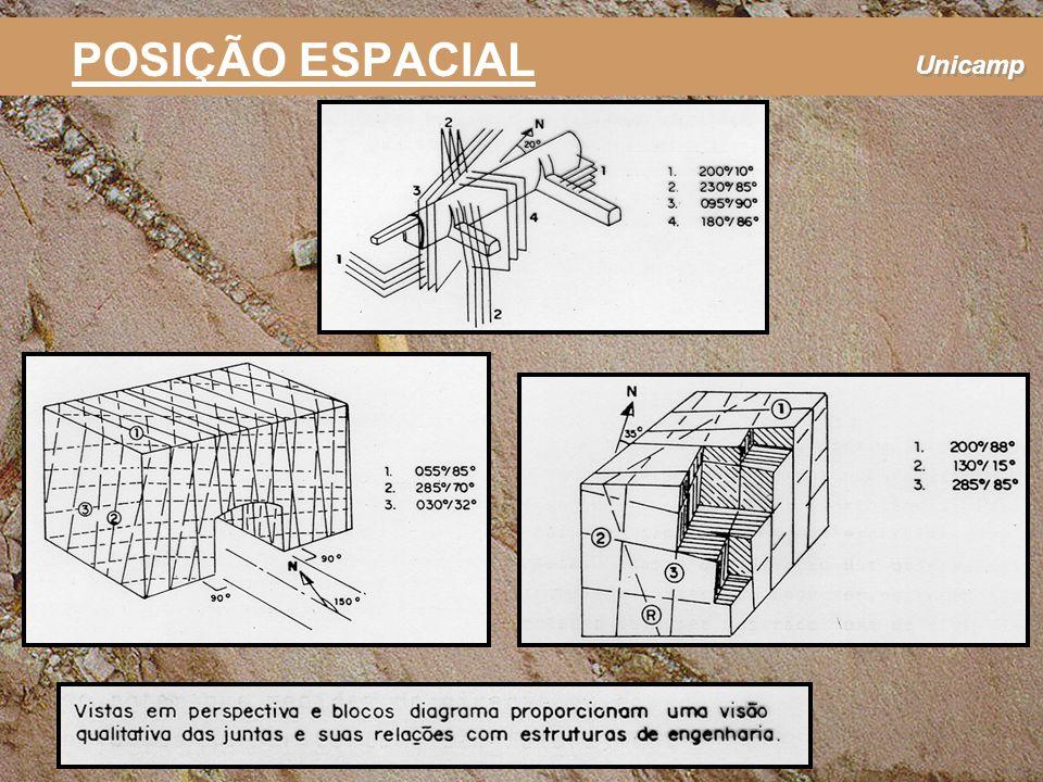 Unicamp POSIÇÃO ESPACIAL