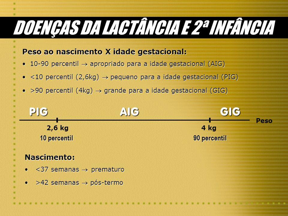 DOENÇAS DA LACTÂNCIA E 2ª INFÂNCIA Peso ao nascimento X idade gestacional: 10-90 percentil apropriado para a idade gestacional (AIG)10-90 percentil ap