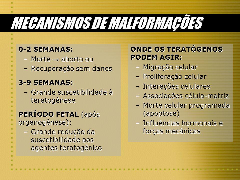 MECANISMOS DE MALFORMAÇÕES 0-2 SEMANAS: –Morte aborto ou –Recuperação sem danos 3-9 SEMANAS: –Grande suscetibilidade à teratogênese PERÍODO FETAL (apó