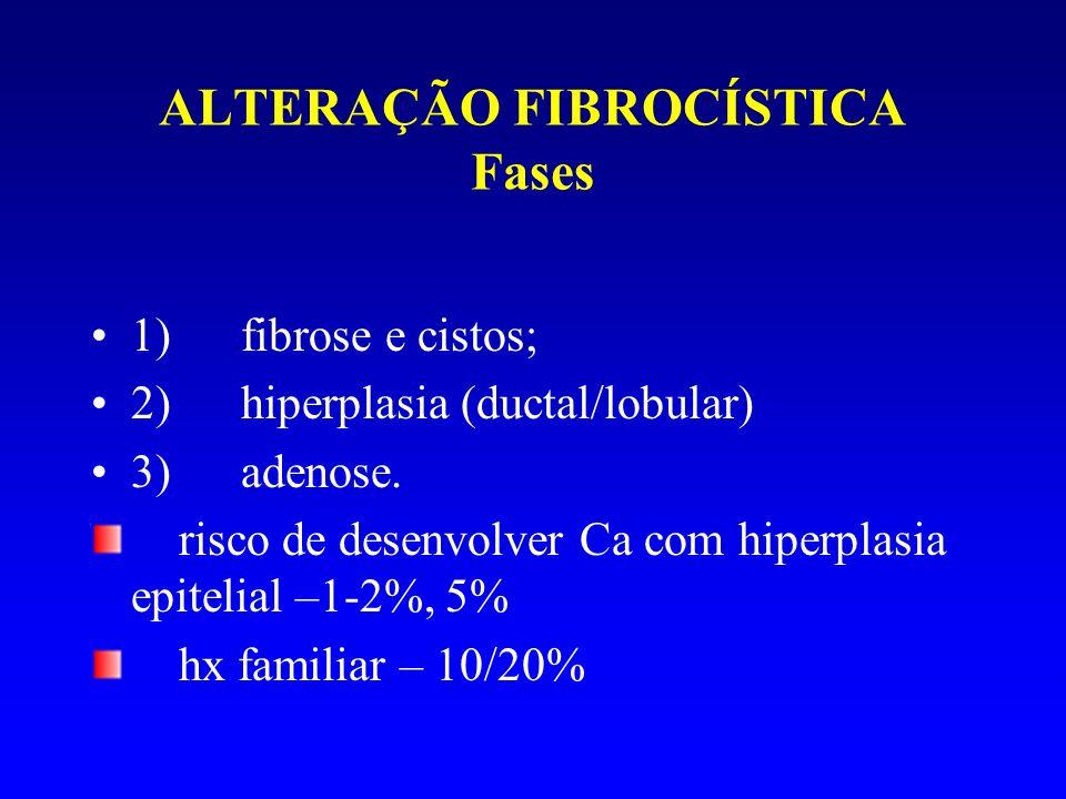 ALTERAÇÃO FIBROCÍSTICA Fases 1) fibrose e cistos; 2) hiperplasia (ductal/lobular) 3) adenose. risco de desenvolver Ca com hiperplasia epitelial –1-2%,