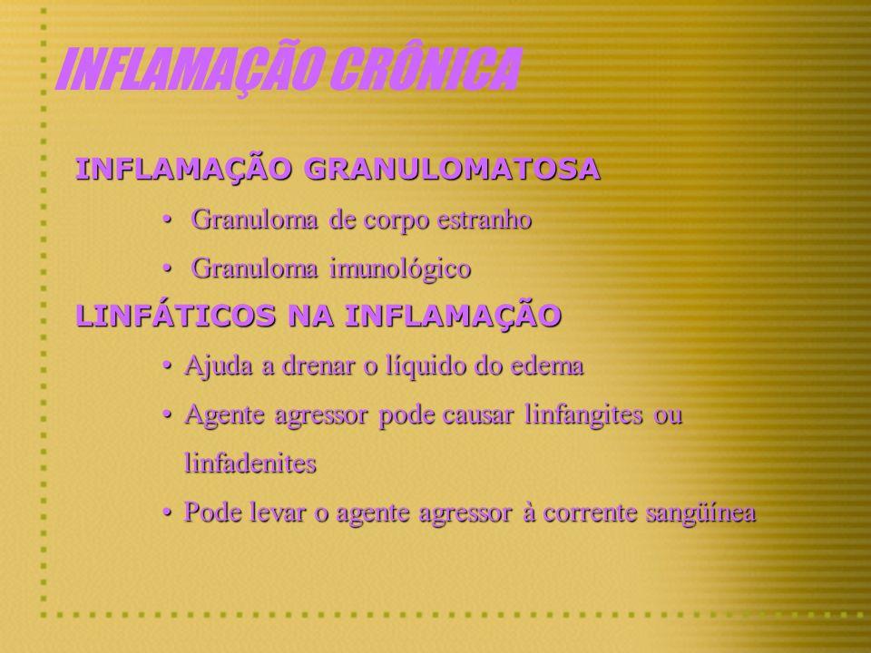 INFLAMAÇÃO GRANULOMATOSA Granuloma de corpo estranho Granuloma de corpo estranho Granuloma imunológico Granuloma imunológico LINFÁTICOS NA INFLAMAÇÃO