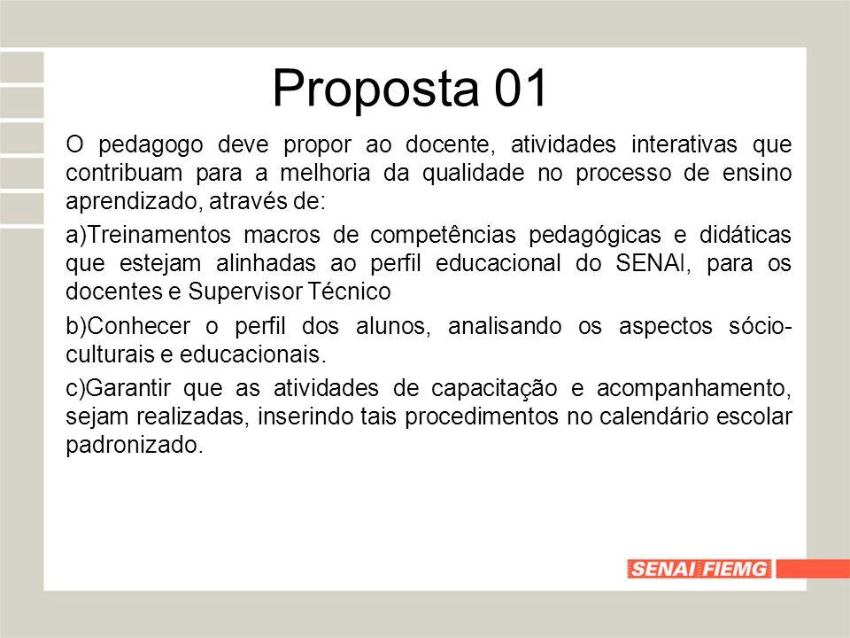 Proposta 01 O pedagogo deve propor ao docente, atividades interativas que contribuam para a melhoria da qualidade no processo de ensino aprendizado, a