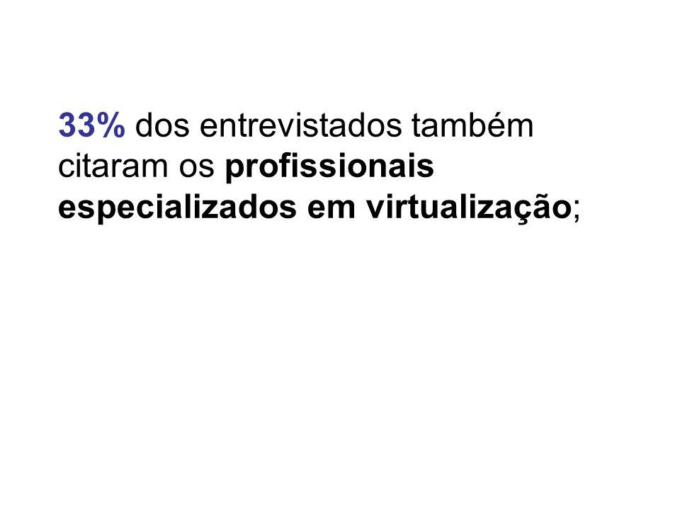 33% dos entrevistados também citaram os profissionais especializados em virtualização;