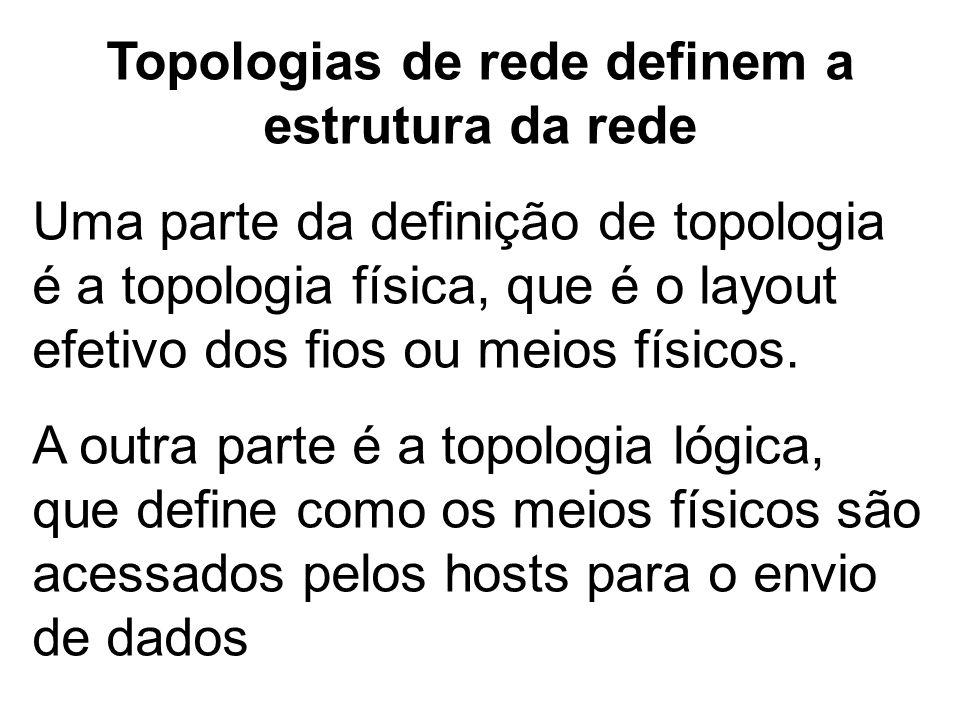 Topologias de rede definem a estrutura da rede Uma parte da definição de topologia é a topologia física, que é o layout efetivo dos fios ou meios físi