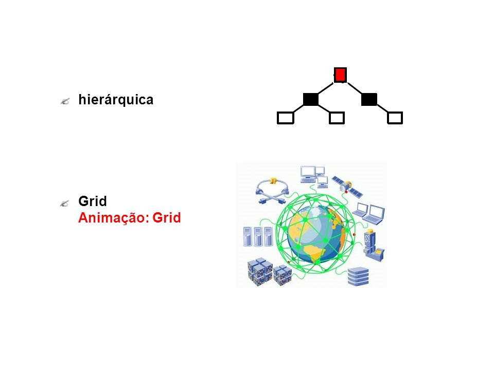 hierárquica Grid Animação: Grid