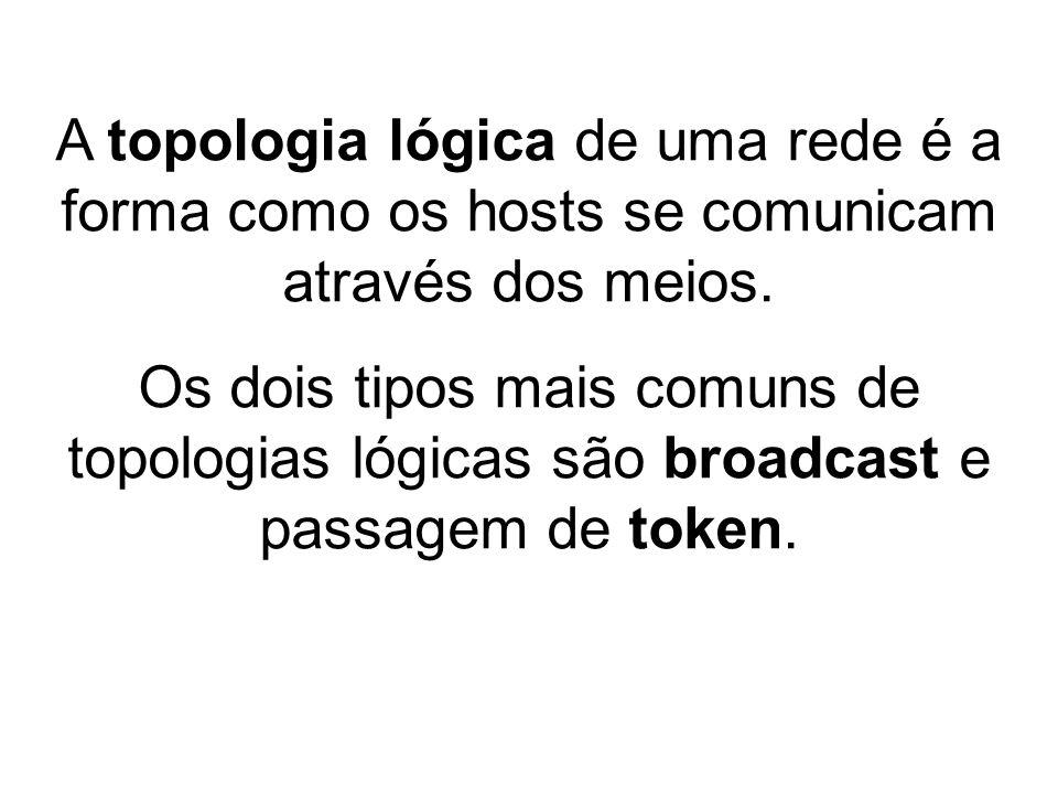 A topologia lógica de uma rede é a forma como os hosts se comunicam através dos meios. Os dois tipos mais comuns de topologias lógicas são broadcast e