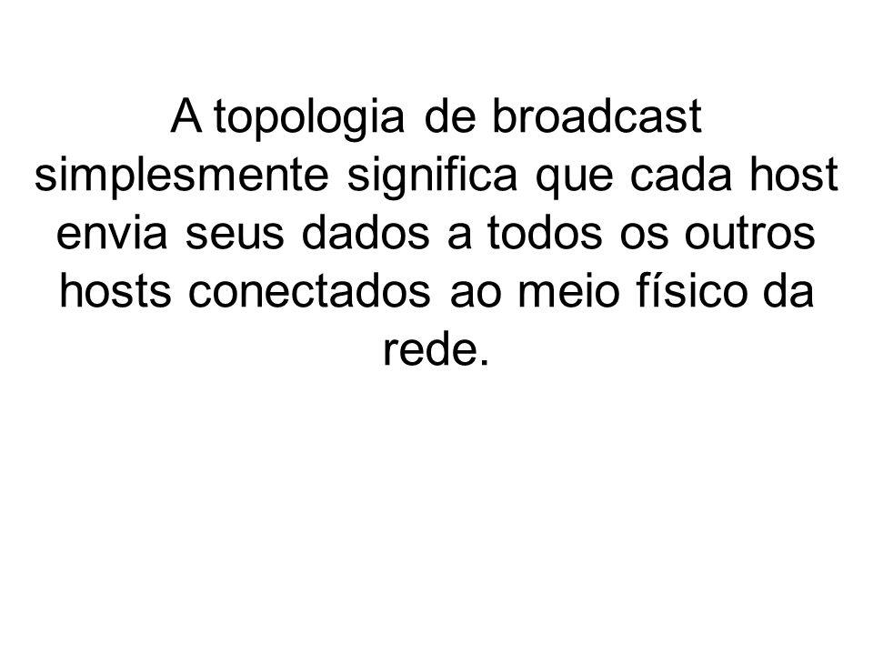 A topologia de broadcast simplesmente significa que cada host envia seus dados a todos os outros hosts conectados ao meio físico da rede.