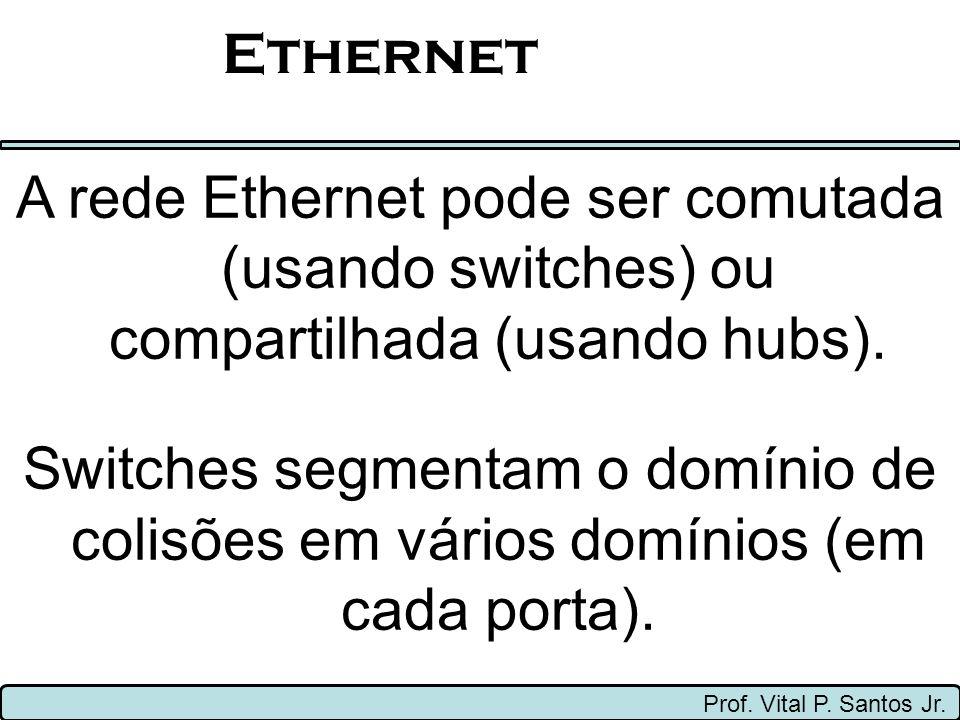 Ethernet Prof.Vital P. Santos Jr.