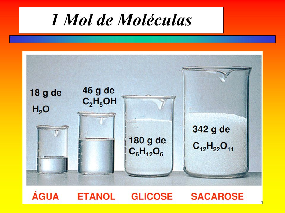 1 Mol de Moléculas