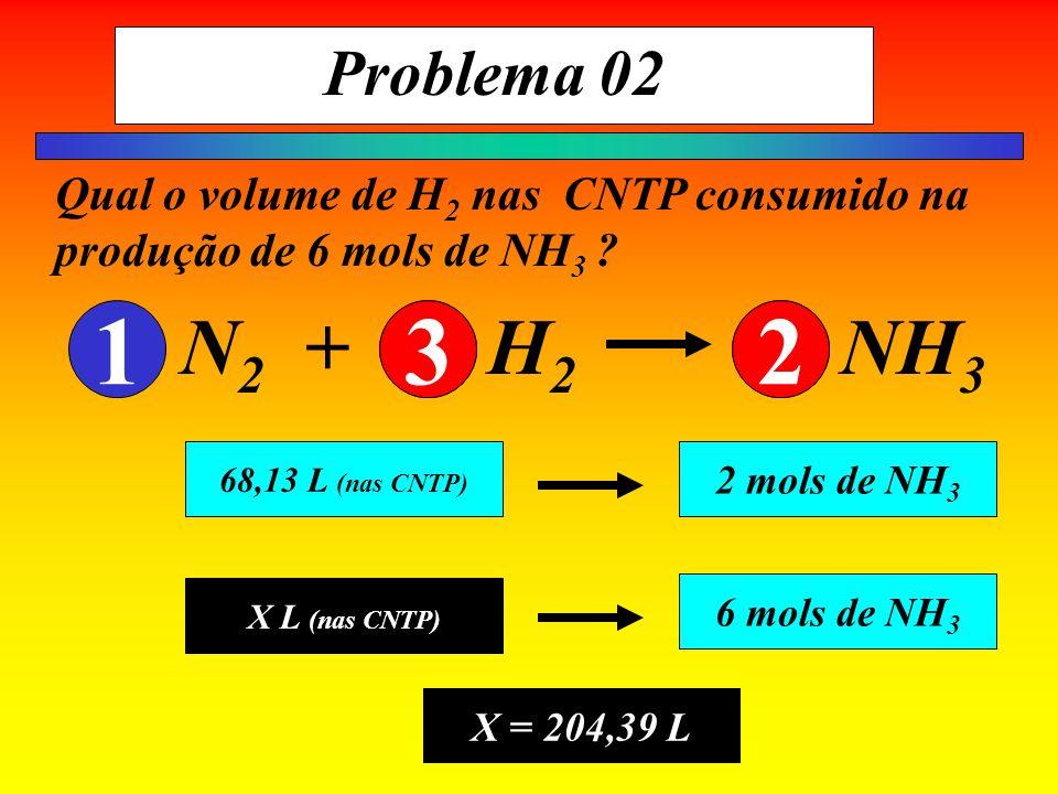 Problema 02 Qual o volume de H 2 nas CNTP consumido na produção de 6 mols de NH 3 ? N 2 + H 2 NH 3 132 68,13 L (nas CNTP) 2 mols de NH 3 X L (nas CNTP
