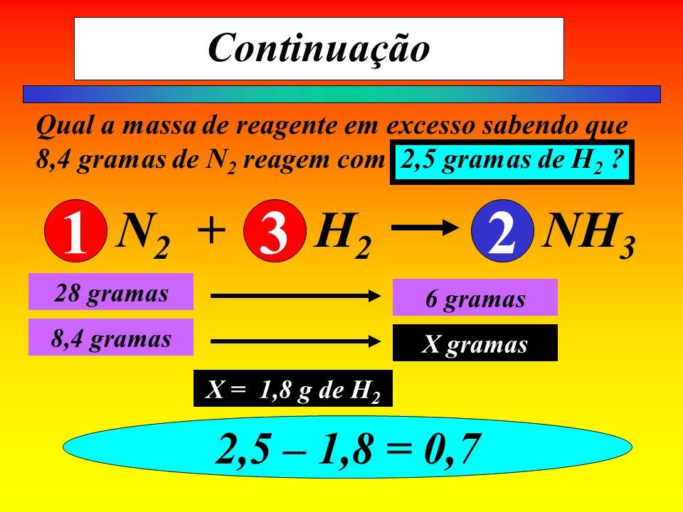 Continuação 28 gramas 6 gramas 8,4 gramas X gramas X = 1,8 g de H 2 2,5 – 1,8 = 0,7 Qual a massa de reagente em excesso sabendo que 8,4 gramas de N 2