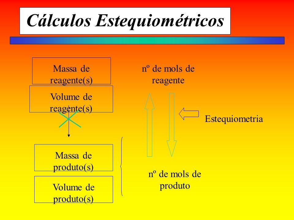 Cálculos Estequiométricos Massa de reagente(s) Volume de reagente(s) nº de mols de reagente Estequiometria nº de mols de produto Massa de produto(s) V