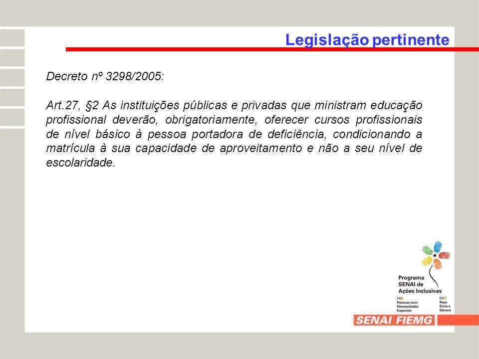 Legislação pertinente Decreto nº 3298/2005: Art.27, §2 As instituições públicas e privadas que ministram educação profissional deverão, obrigatoriamen