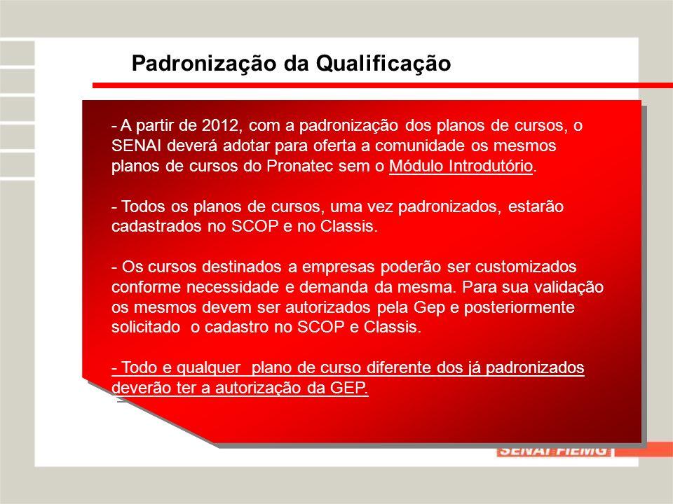 Padronização da Qualificação - A partir de 2012, com a padronização dos planos de cursos, o SENAI deverá adotar para oferta a comunidade os mesmos planos de cursos do Pronatec sem o Módulo Introdutório.