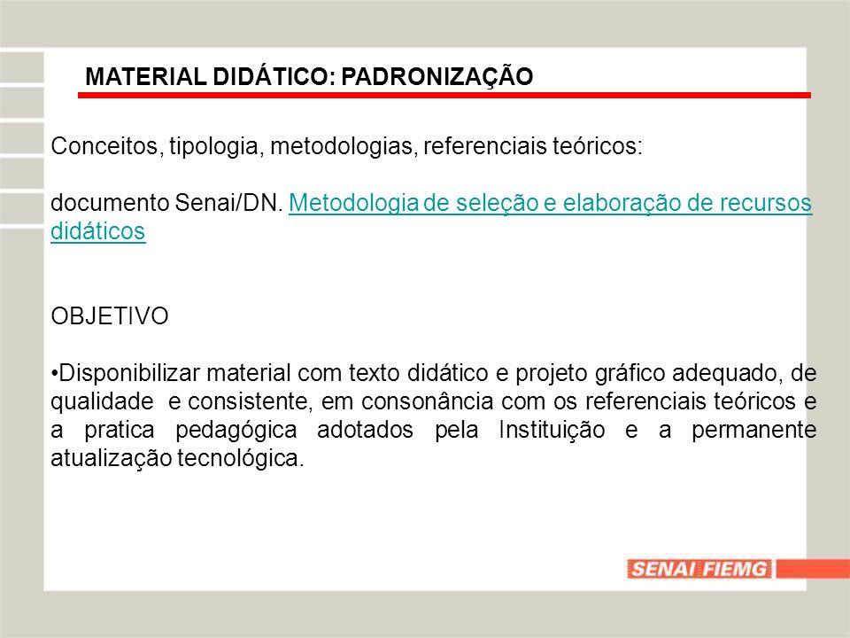 MATERIAL DIDÁTICO: PADRONIZAÇÃO Conceitos, tipologia, metodologias, referenciais teóricos: documento Senai/DN. Metodologia de seleção e elaboração de