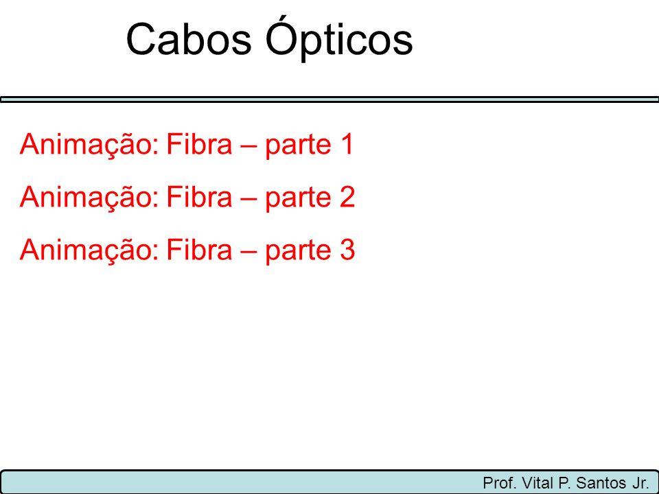 Prof. Vital P. Santos Jr. Cabos Ópticos Animação: Fibra – parte 1 Animação: Fibra – parte 2 Animação: Fibra – parte 3