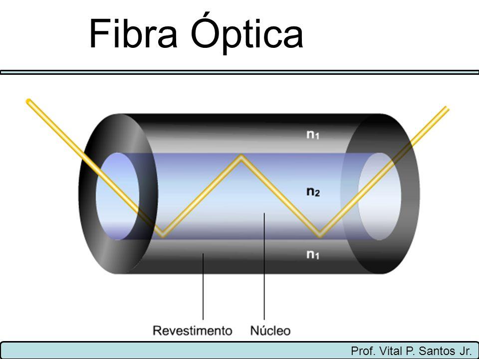 Prof. Vital P. Santos Jr. Fibra Óptica