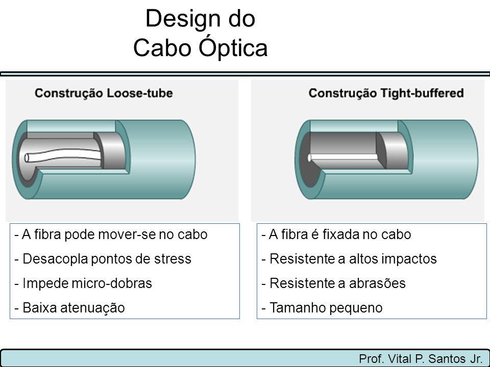 Prof. Vital P. Santos Jr. Design do Cabo Óptica - A fibra pode mover-se no cabo - Desacopla pontos de stress - Impede micro-dobras - Baixa atenuação -