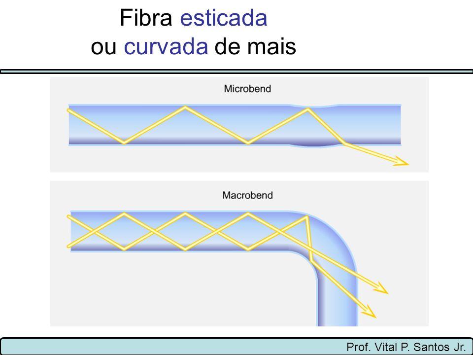 Prof. Vital P. Santos Jr. Fibra esticada ou curvada de mais