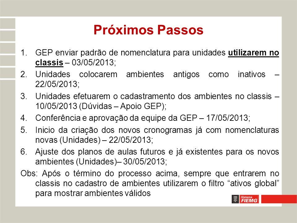 1.GEP enviar padrão de nomenclatura para unidades utilizarem no classis – 03/05/2013; 2.Unidades colocarem ambientes antigos como inativos – 22/05/2013; 3.Unidades efetuarem o cadastramento dos ambientes no classis – 10/05/2013 (Dúvidas – Apoio GEP); 4.Conferência e aprovação da equipe da GEP – 17/05/2013; 5.Inicio da criação dos novos cronogramas já com nomenclaturas novas (Unidades) – 22/05/2013; 6.Ajuste dos planos de aulas futuros e já existentes para os novos ambientes (Unidades)– 30/05/2013; Obs: Após o término do processo acima, sempre que entrarem no classis no cadastro de ambientes utilizarem o filtro ativos global para mostrar ambientes válidos Próximos Passos