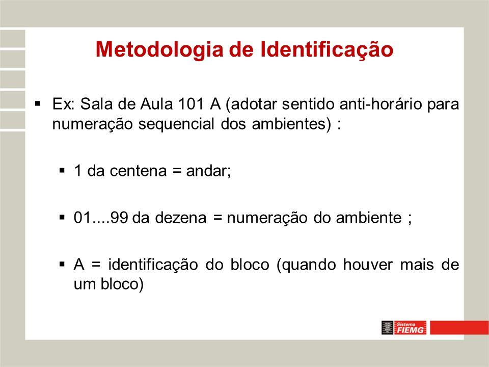 Ex: Sala de Aula 101 A (adotar sentido anti-horário para numeração sequencial dos ambientes) : 1 da centena = andar; 01....99 da dezena = numeração do ambiente ; A = identificação do bloco (quando houver mais de um bloco) Metodologia de Identificação