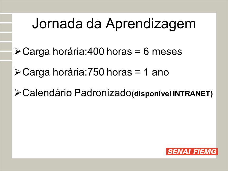 Jornada da Aprendizagem Carga horária:400 horas = 6 meses Carga horária:750 horas = 1 ano Calendário Padronizado (disponível INTRANET)