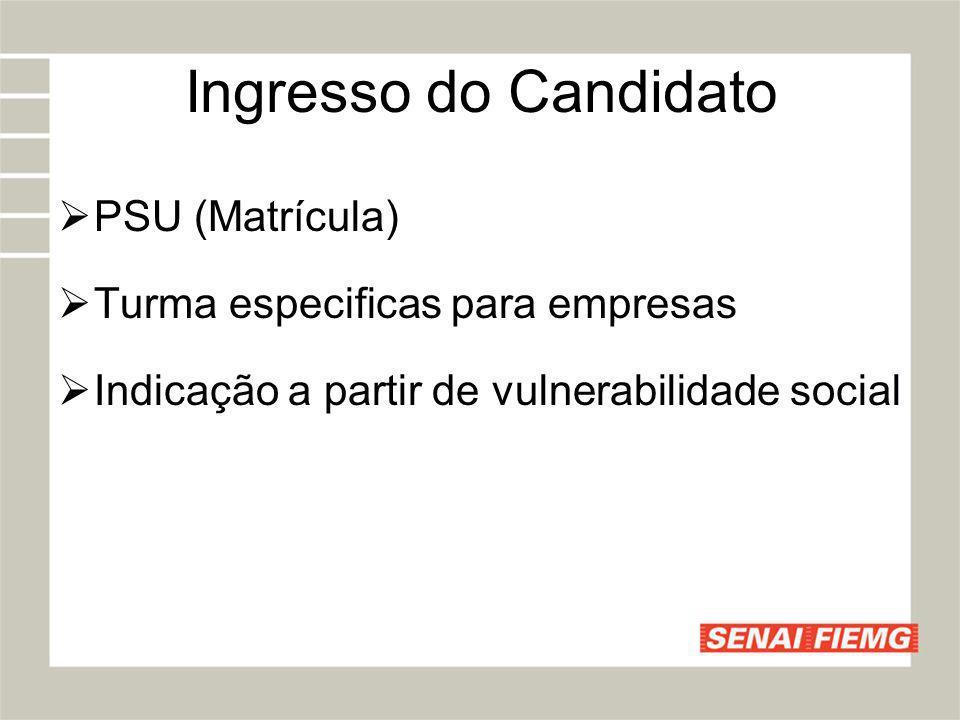 Ingresso do Candidato PSU (Matrícula) Turma especificas para empresas Indicação a partir de vulnerabilidade social