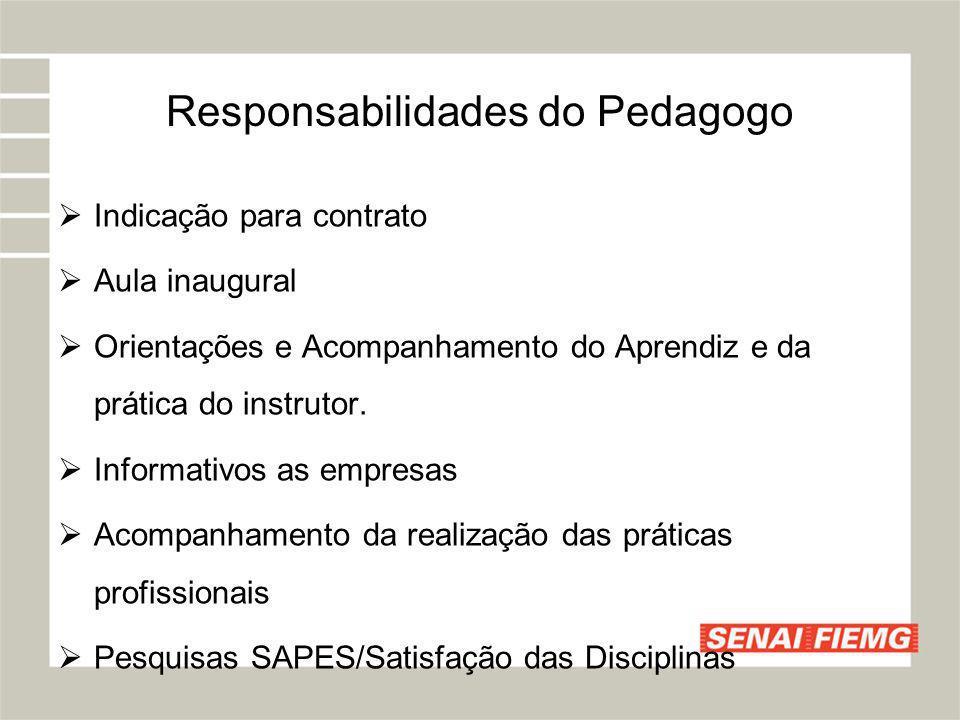 Responsabilidades do Pedagogo Indicação para contrato Aula inaugural Orientações e Acompanhamento do Aprendiz e da prática do instrutor. Informativos