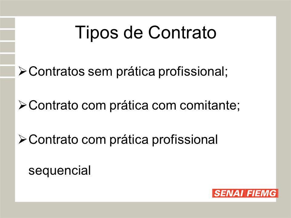 Tipos de Contrato Contratos sem prática profissional; Contrato com prática com comitante; Contrato com prática profissional sequencial